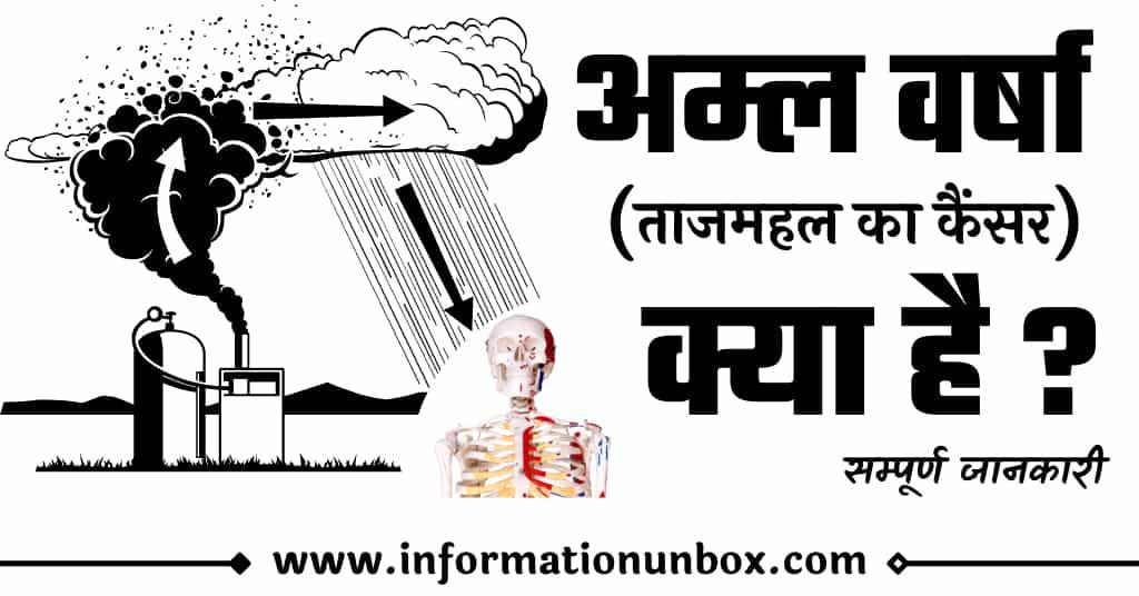 acid rain in hindi