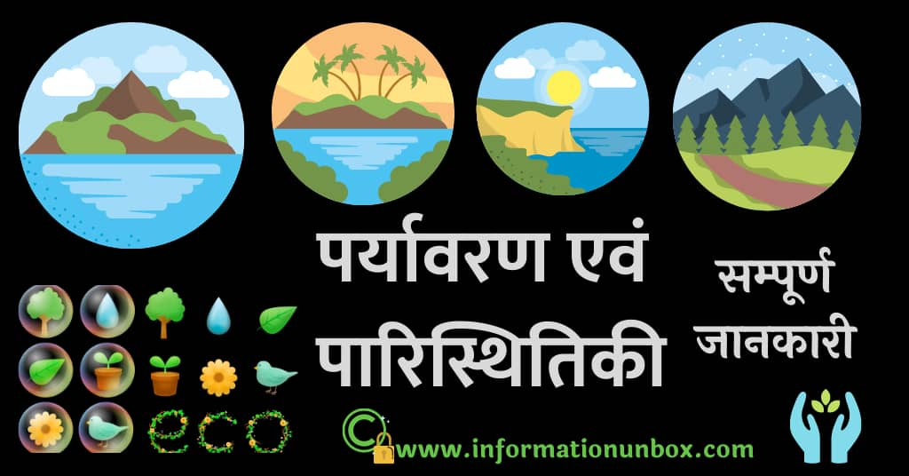 environment and ecology in hindi