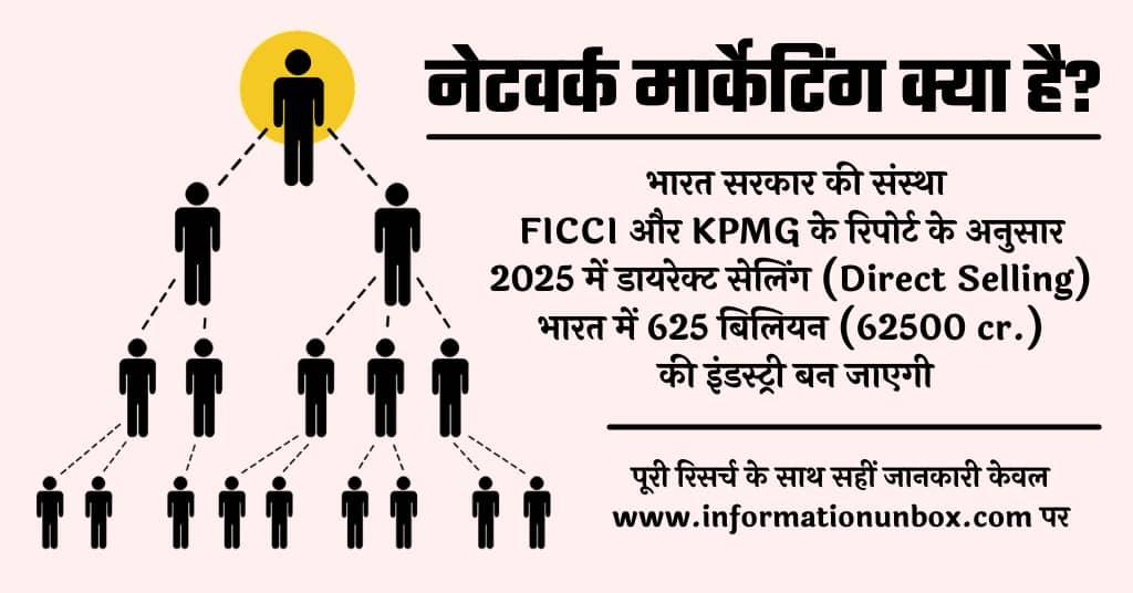 network marketing in hindi